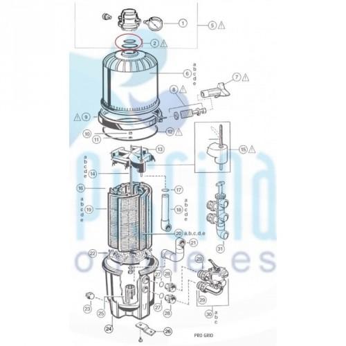 Monobloc Ø380 mm 4.000 l/h Astralpool
